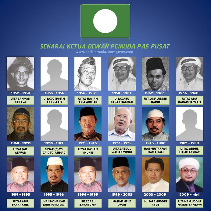 Senarai Ketua Pemuda PAS (1952 – kini)